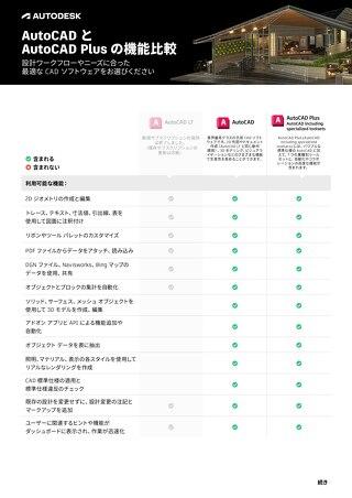 AutoCAD 製品の機能比較表