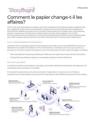 Storyboard For PaperCut en Français