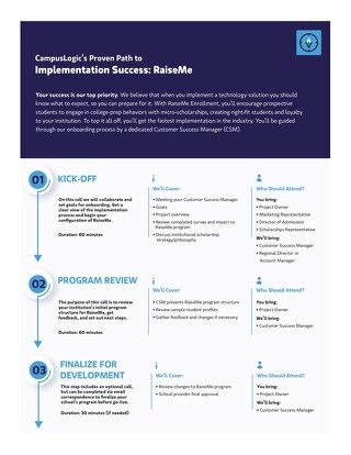 RaiseMe Implementation Success Path
