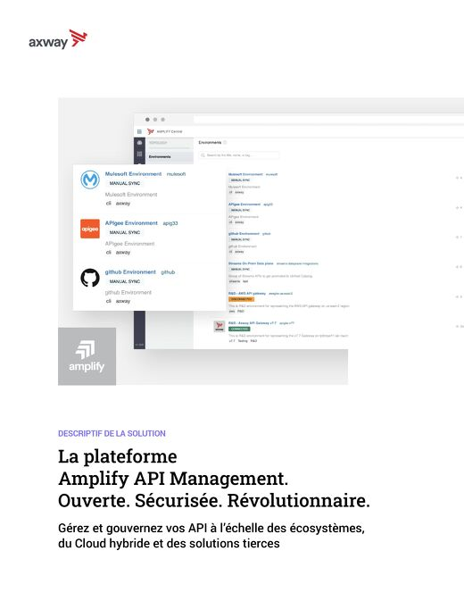 La plateforme Amplify API Management. Ouverte. Sécurisée. Révolutionnaire.