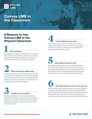 Canvas In The Classroom