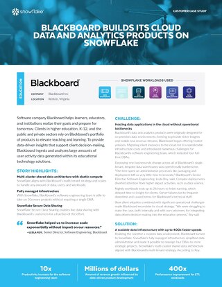 Blackboard Builds Its Cloud Data and Analytics Products on Snowflake
