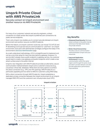 Unqork AWS PrivateLink
