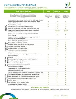 Intoo - Outplacement Service Level Comparison