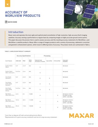Accuracy of WorldView Products