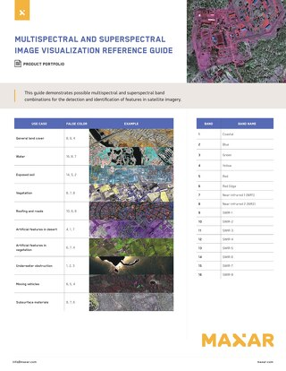 Multispectral and Superspectral Image Visualization Reference Guide
