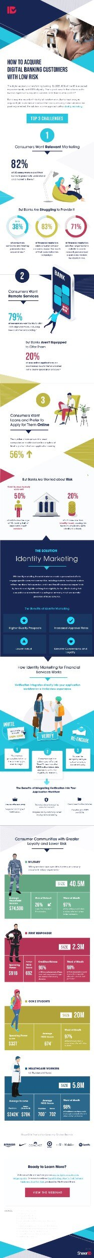 How Financial Marketers Can Win the Next Generation of Customers