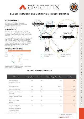 Cloud Network Segmentation with Aviatrix