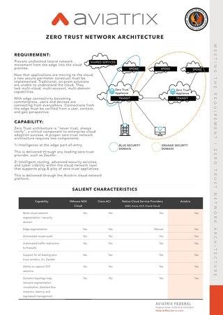 Zero Trust Network Architecture with Aviatrix