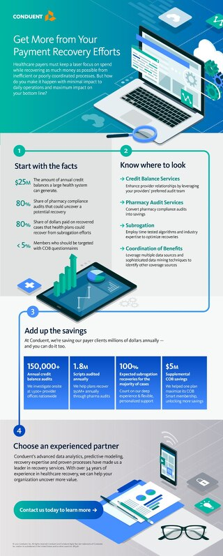 Get More from Your Payment Recovery Efforts