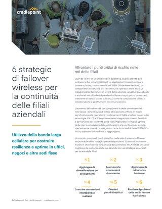 6 strategie per il failover wireless