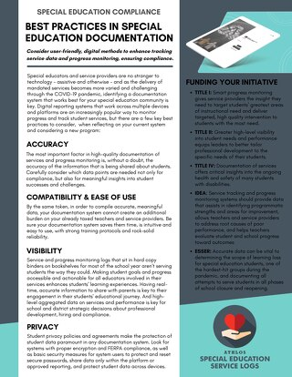 Best Practices in Digital Special Education Documentation
