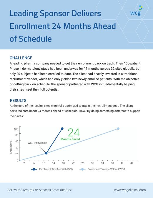 Case Study - Top 5 Sponsor Delivers Enrollment 24 Months Ahead of Schedule With WCG Site Augmentation