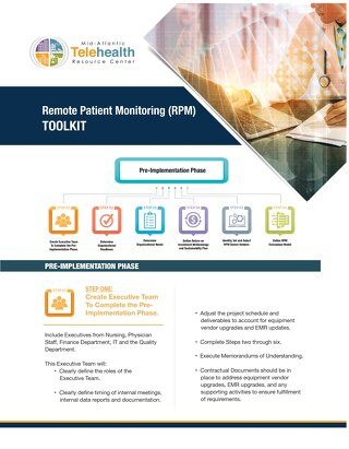 Remote patient monitoring toolkit