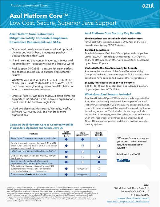 Azul Platform Core Information Sheet