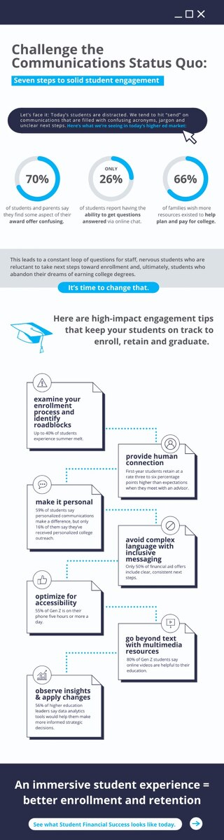 Challenge the Communications Status Quo: Seven steps to solid student engagement