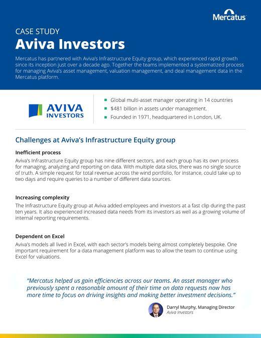 Aviva Investors - Mercatus Case Study