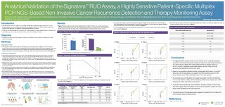 Analytical validation of the Signatera RUO Assay AACR 2018