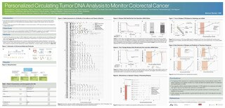 Personalized circulating tumor DNA analysis to monitor colorectal cancer AACR 2018