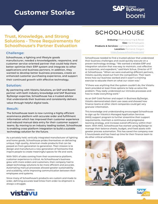 Schoolhouse | Improving Business Processes and Customer Purchasing Experience