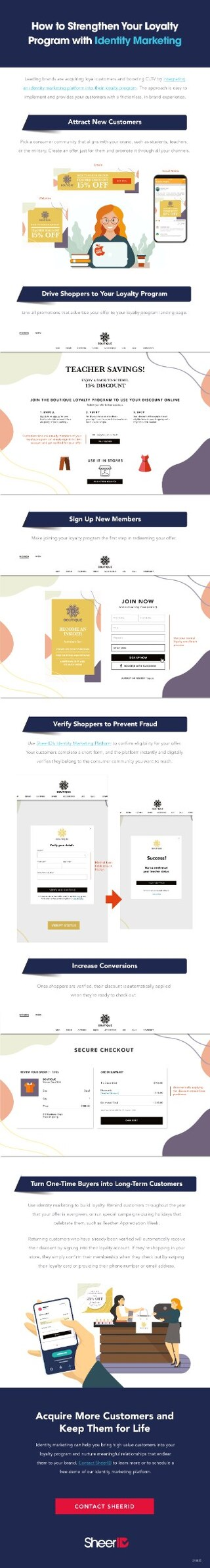 How to Strengthen Your Loyalty Program with Identity Marketing