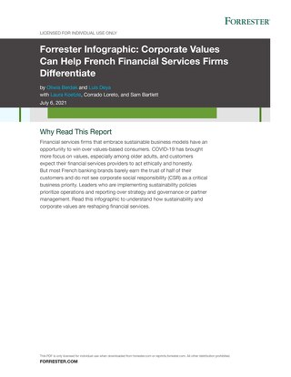 Forrester Infographic - Corporate Values Can Help French Financial Services Firms Differentiate