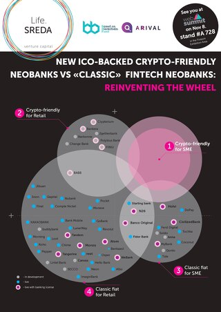 new ICO-backed crypto-friendly neobanks vs 'classic' fintechs neobanks - reinventing the wheel