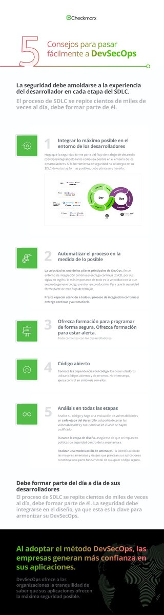 5 Tips to Move to DevSecOps Infographic - Spanish