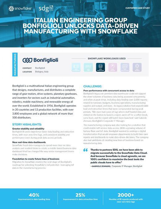 Italian Engineering Group Bonfiglioli Unlocks Data-Driven Manufacturing With Snowflake