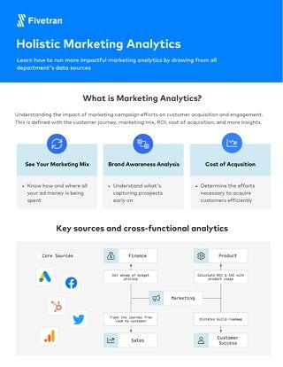Holistic Marketing Analytics