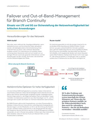 Failover and Out of Band Management for Branch Continuity – German
