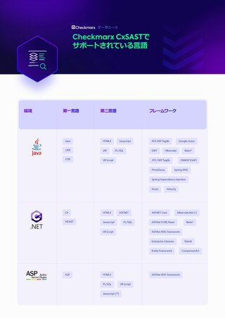 CX_SAST Int Japanese Datasheet Supported Languages July 2021