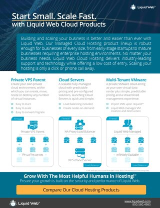 Start Small. Scale Fast. Liquid Web + Managed Cloud Hosting