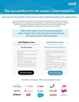 About Azul: Information Sheet
