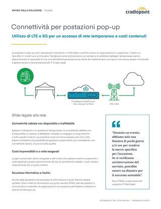 Connettività per Posizioni Pop-up