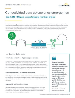 Connectivity for Pop-Up Locations - Spanish (LA)