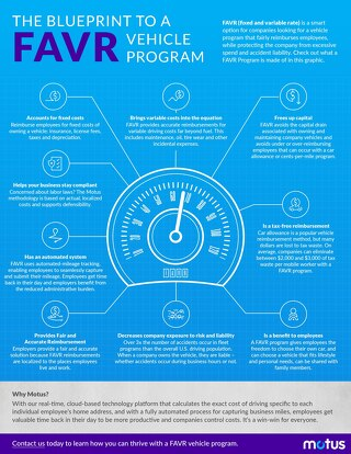 Blueprint to FAVR
