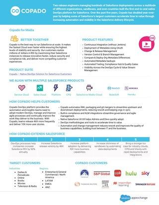 Appexchange Copado Overview_Media