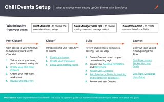 Chili Events Onboarding Guide (Salesforce Setup)