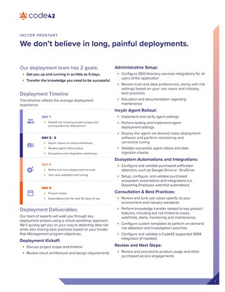 Deployment Service: Incydr ProStart
