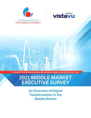 13 Mid-Market Insights on Digital Transformation | What Growth Leaders Do Differently