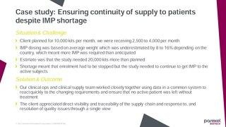 IMP shortage Case study