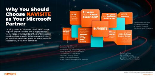 Why You Should Choose Navisite as Your Microsoft Partner