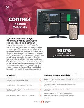 CONNEX Inbound Materials Slick Spanish
