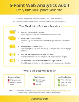 5 Point Web Analytics Audit
