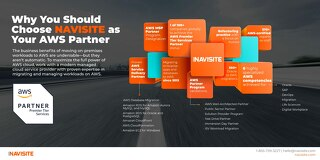 Why You Should Choose Navisite as Your AWS Partner