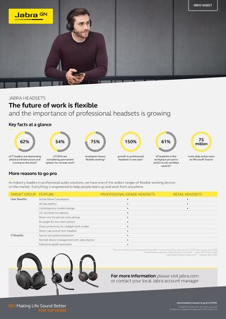 Jabra Headsets-The Importance of Professional Headsets-Info Sheet