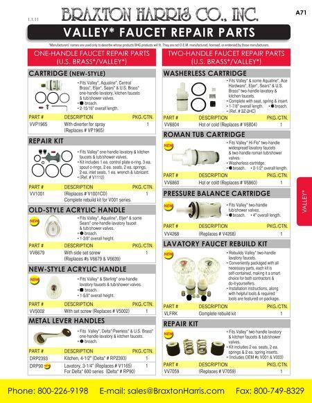 Braxton Harris Company, Inc. Product Catalog - Braxton Harris ...