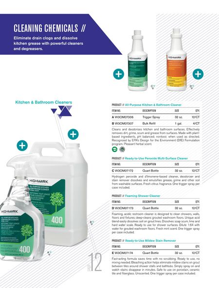 OfficeMax Highmark Professional Facility Breakroom Products - Kitchen and bathroom cleaner