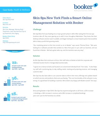 Case Study: Skin Spa NYC